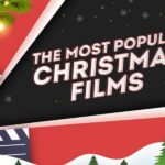 The Most Popular Christmas Films